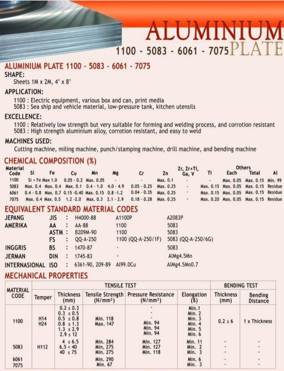 Katalog_Plat_Aluminium_1100_5052_6061_7075